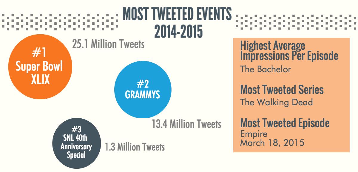 Популярные темы в Твиттер